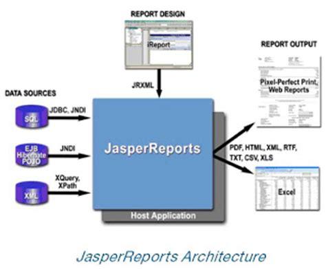 Java Architect Job Description Template MightyRecruiter